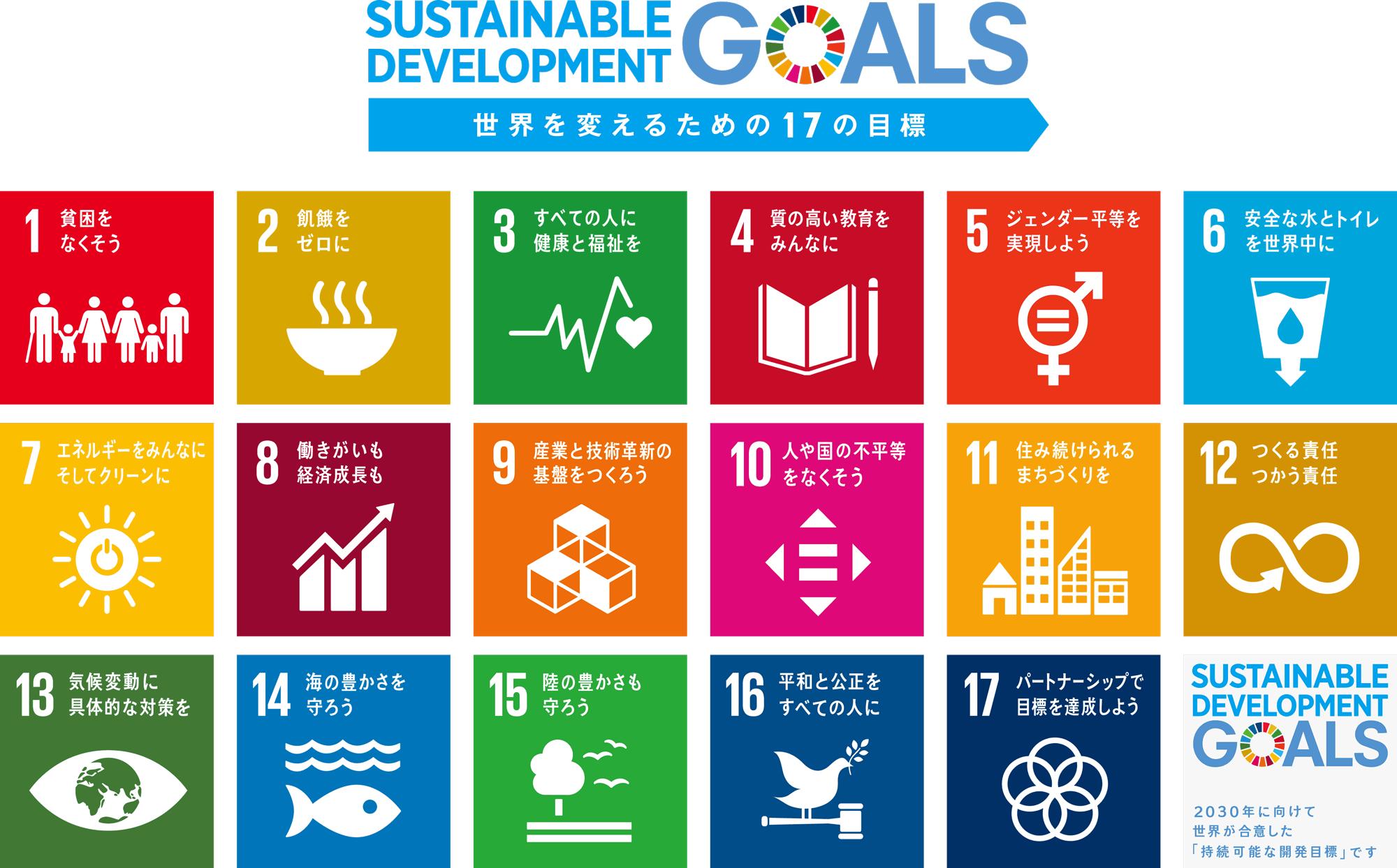 SUSTAINABLE DEVELOPMENT GLOBALS 世界を変えるための17の目標