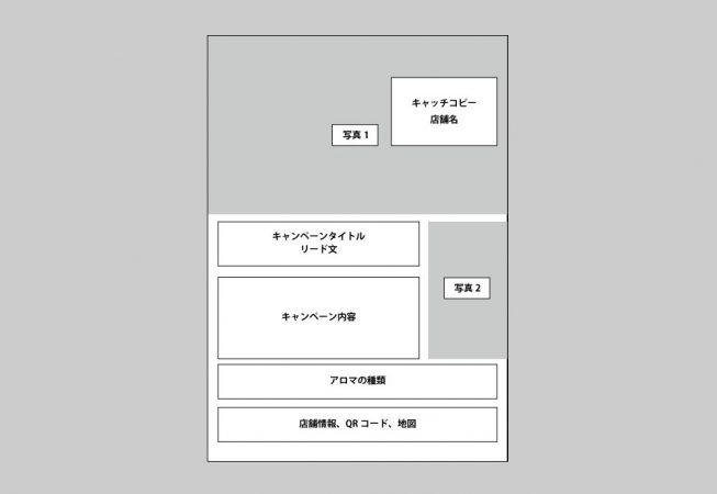 販促チラシ(アロマ)のラフ