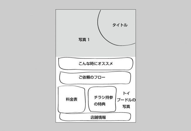 販促チラシ(ペットショップ)のラフ
