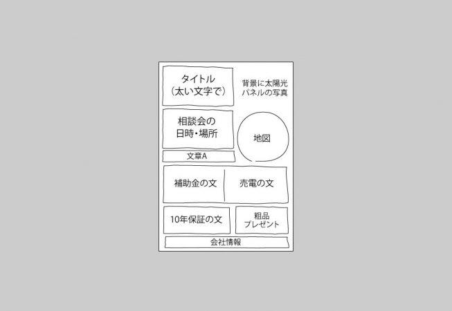 販促チラシ(工務店)のラフ