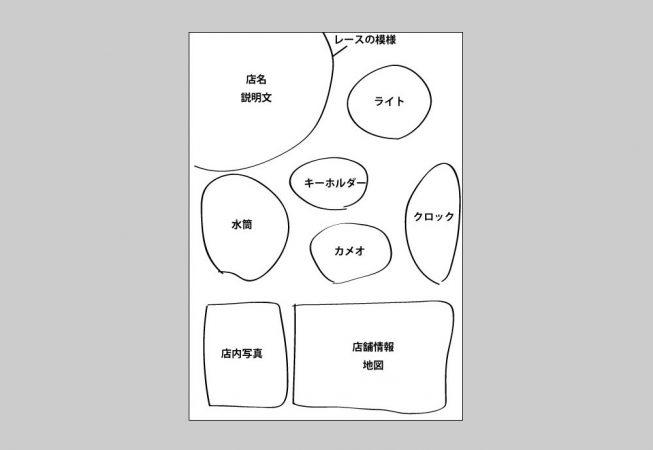 販促チラシ(雑貨ショップ)のラフ