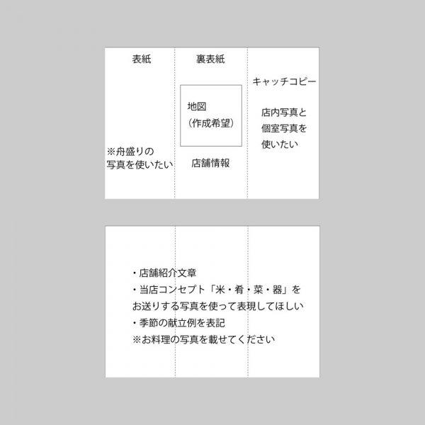 店舗紹介リーフレット(展開A4サイズ三つ折り)ラフ
