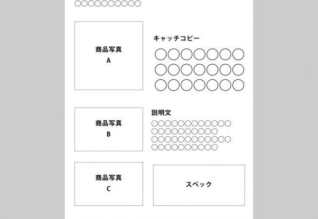 製品パネルのラフ