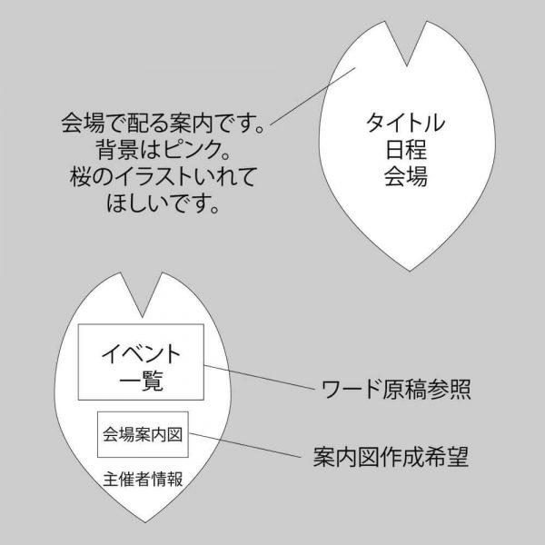 型抜きカードのデザインラフ