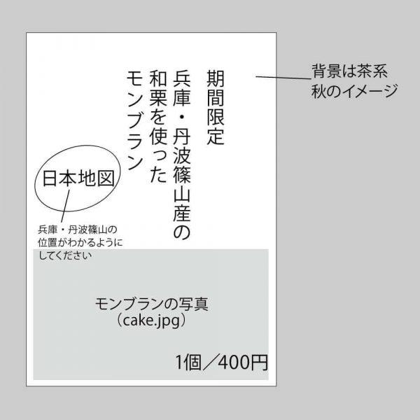 商品PRパネルのデザインラフ