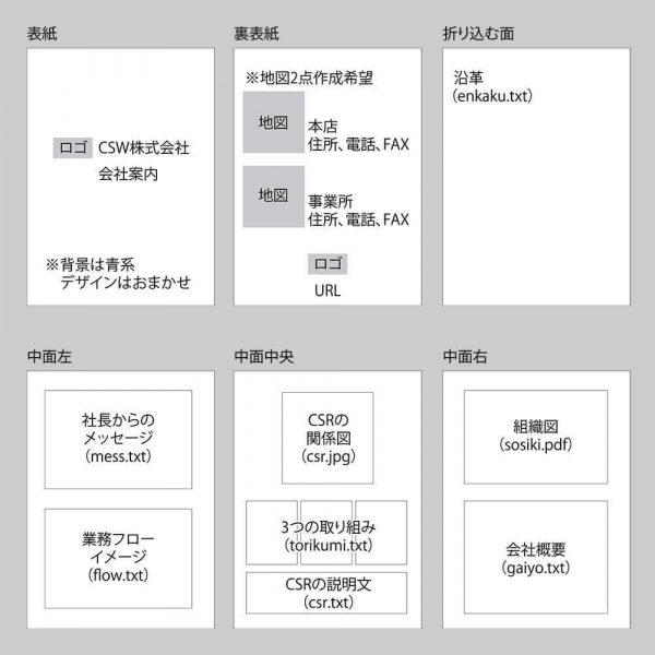 折パンフレットのデザインラフ