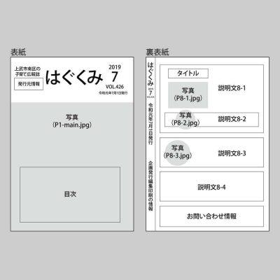 情報誌のデザインラフ1