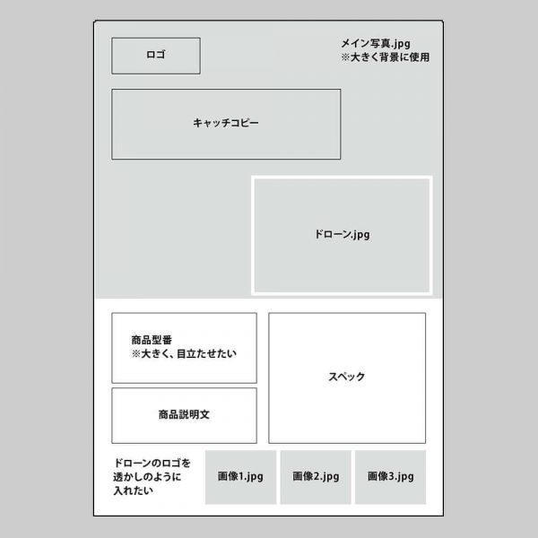 製品パネルのデザインラフ