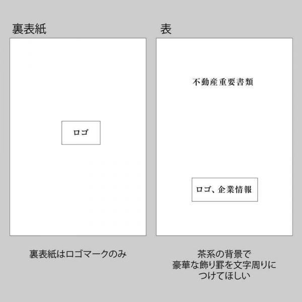 ポケットフォルダーのデザインラフ