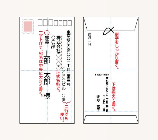 封筒の書き方(縦)
