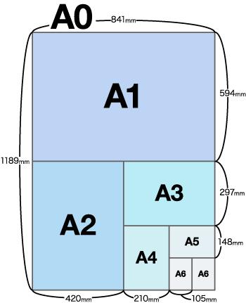 用紙サイズ一覧(A判/B判 ... : 単位 一覧 : すべての講義
