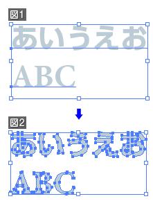 フォントのアウトライン化の方法 illustrator入稿 印刷データ作成方法