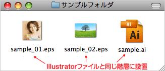 必ずIllustratorファイルと同じ階層に設置してください