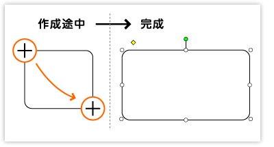 図形(角丸)作成