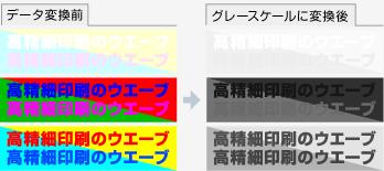 色が変化する
