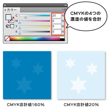 カラー印刷部分の濃度