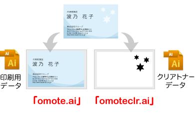 クリアトナーデータと印刷用データ