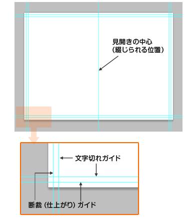 Photoshop中綴じ冊子データ・表紙の作成方法