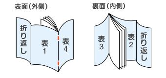 pdf 中綴じ印刷 ページ単位