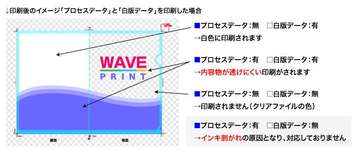 クリアファイルの印刷イメージ