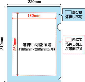 箔押しの印刷可能領域