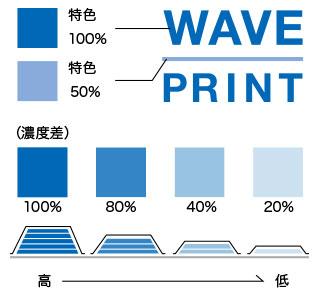 デコ(凸)印刷の濃度について