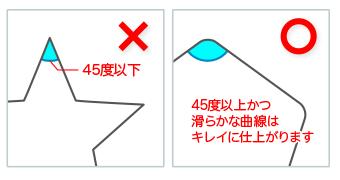 カットパスは鋭角にせず、できるだけ滑らかな曲線で作成されるのをお薦めいたします