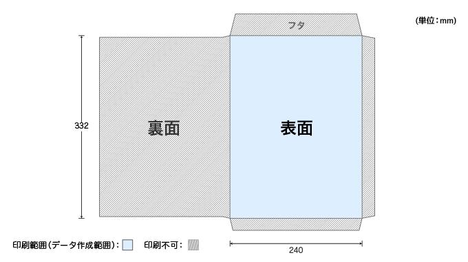 角2(角形3号)のデータ作成範囲