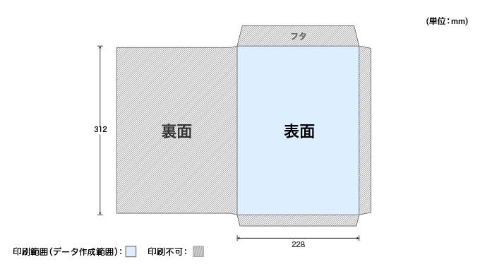 角A4(角形A4号)のデータ作成範囲