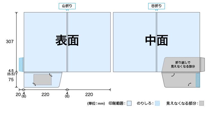 マチ付き(3mm/5mm)の展開図