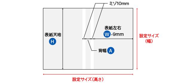 表紙データのサイズ設定