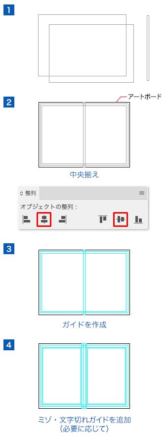 IllustratorPDFのガイドの作り方