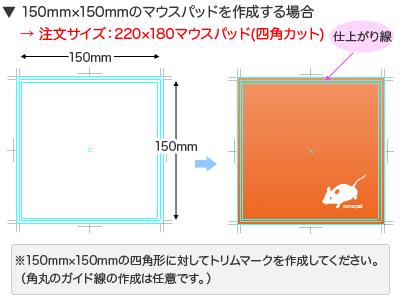150mm×150mmのマウスパッドを作成する場合
