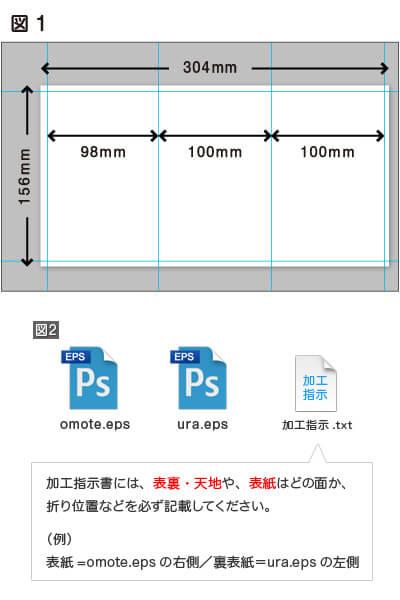Photoshop新規ドキュメント設定/サイズ設定