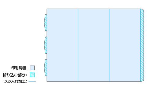 三角柱POPのサイズと形状