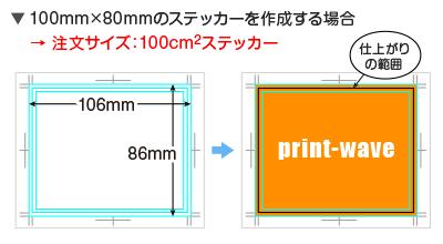 100mm×80mmのステッカーを作成する場合