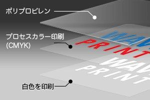ポリプロピレン製製品の印刷工程