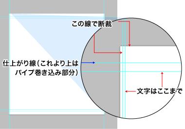仕上がり・文字切れガイド線を作成