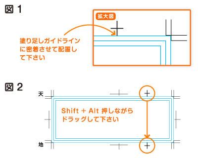 Illustrator/チケット印刷のミシン目加工指示