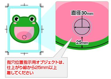 指穴位置は下から25mm以上離してください。