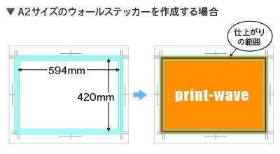A2サイズ(420mm×594mm)ウォールステッカーを作成する場合
