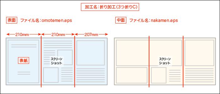 折り加工の加工指示書