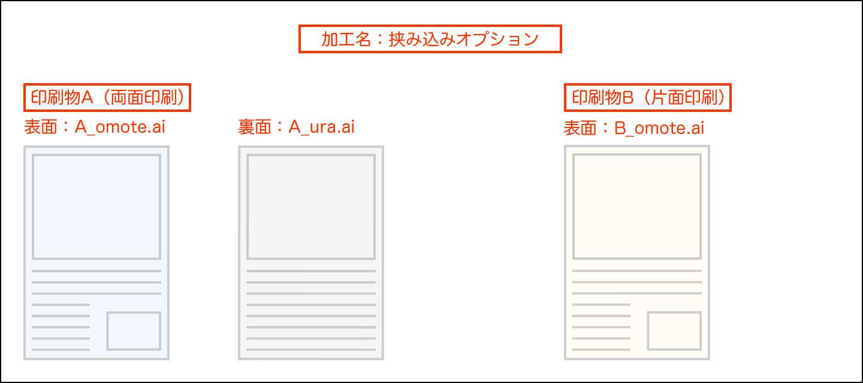 挟み込みオプションの加工指示書