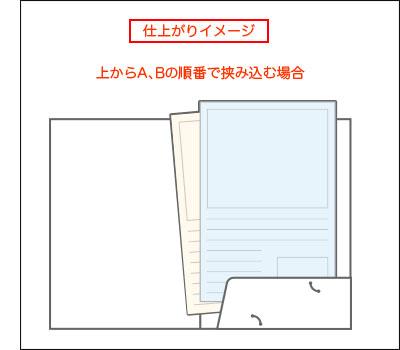 挟み込みイメージ図
