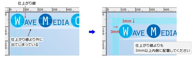 仕上がり線よりも3mm以上(文字切れガイドより)内側に移動