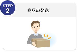 STEP2:印刷物が届く
