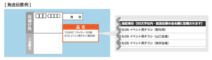 追記項目欄に入力された文字列は、配送伝票の品名欄に追記されます