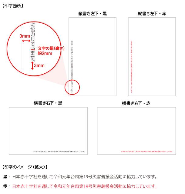 印字箇所と印字イメージ