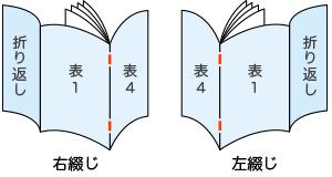 片観音表紙:表紙(表1)に折り返しを追加