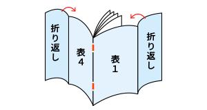 両観音表紙:表紙・裏表紙に折り返しを追加